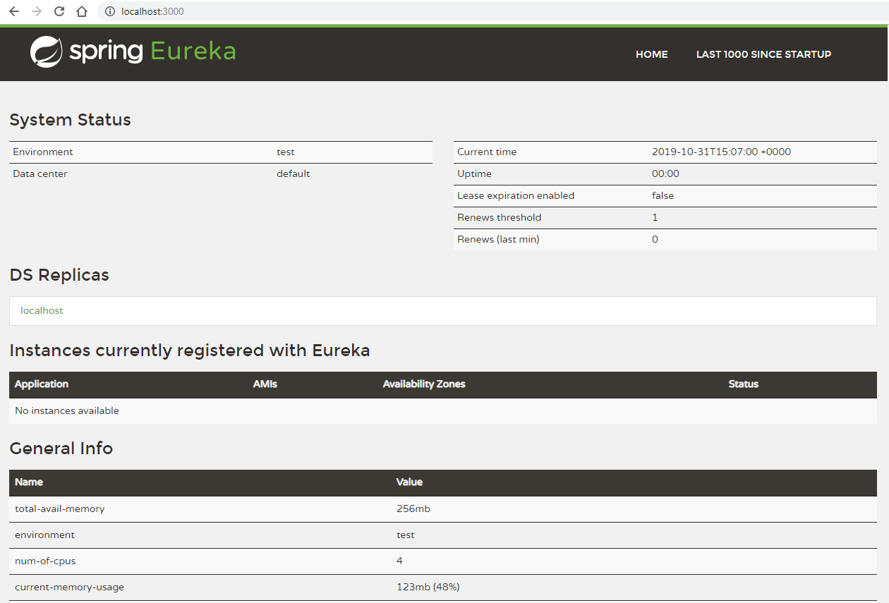 Eureka Dashboard